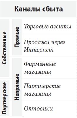 Email:learningkurakov@gmail com121996 c4jaks.6ytp1d1jor