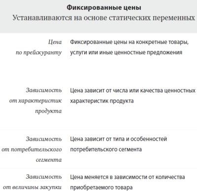 Email:learningkurakov@gmail com121996 osddso.oc7r6swcdi