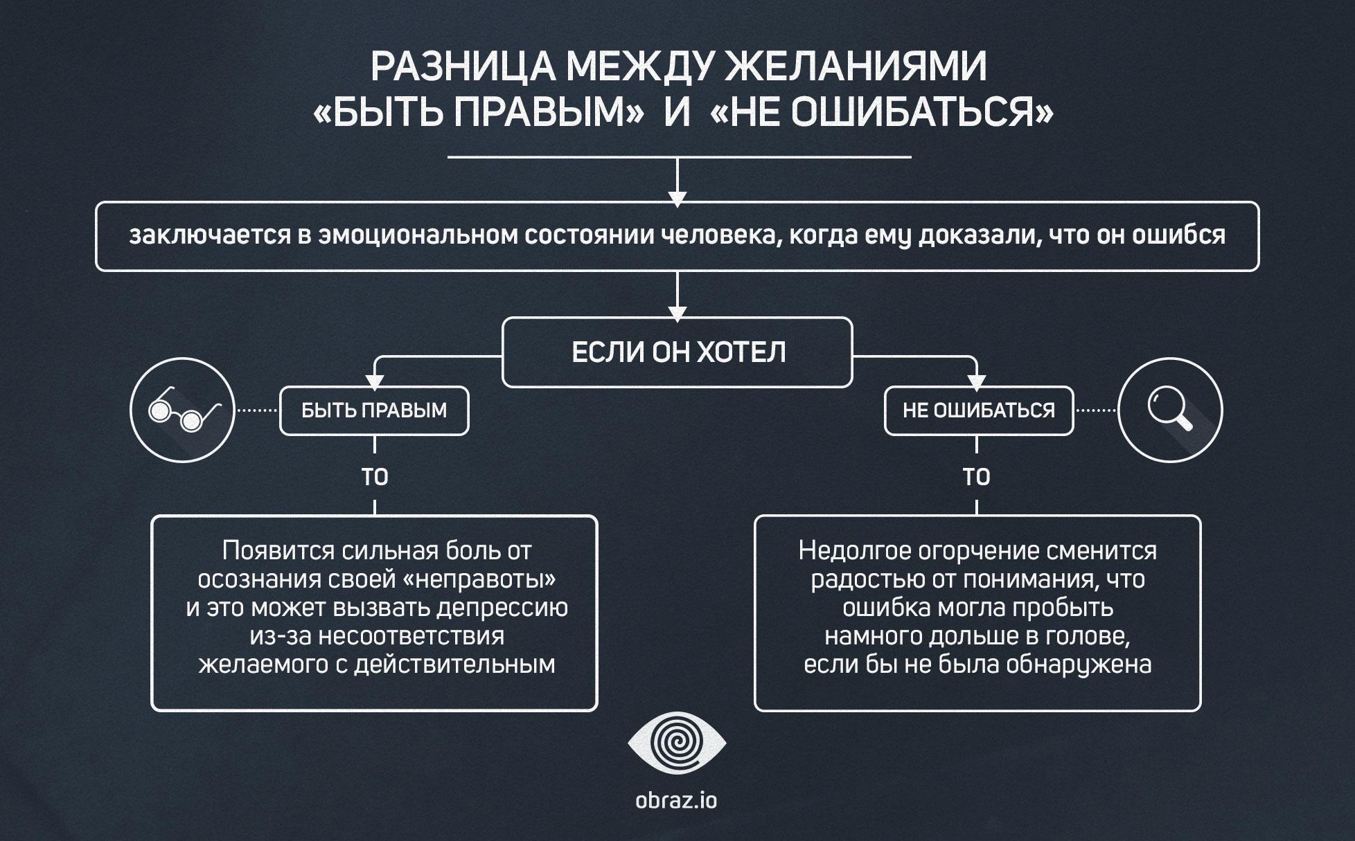 Email:learningkurakov@gmail com3292 hdrbkd.4azw5vzpvi